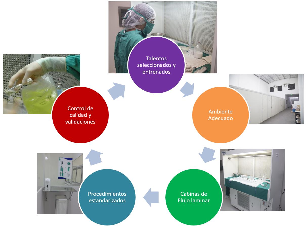 hospicenterFarmaEstructura